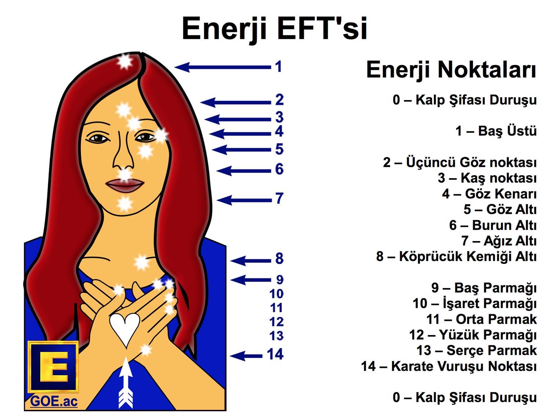 Enerji EFT